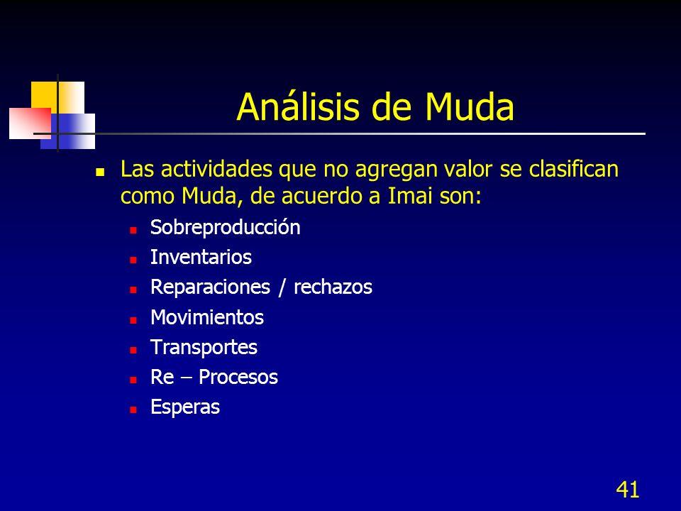 Análisis de MudaLas actividades que no agregan valor se clasifican como Muda, de acuerdo a Imai son: