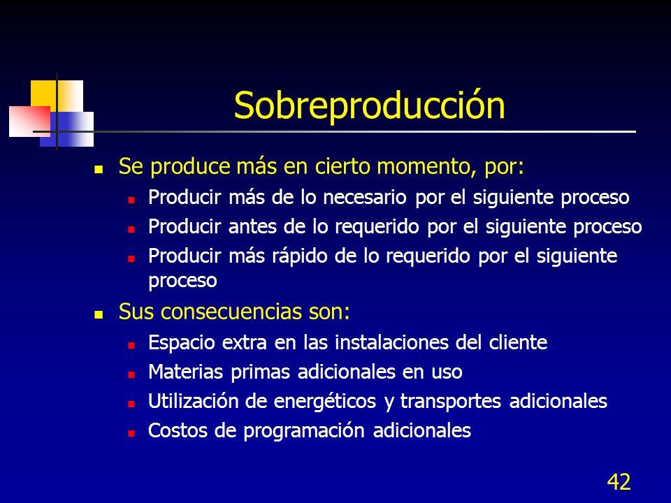 Sobreproducción Se produce más en cierto momento, por: