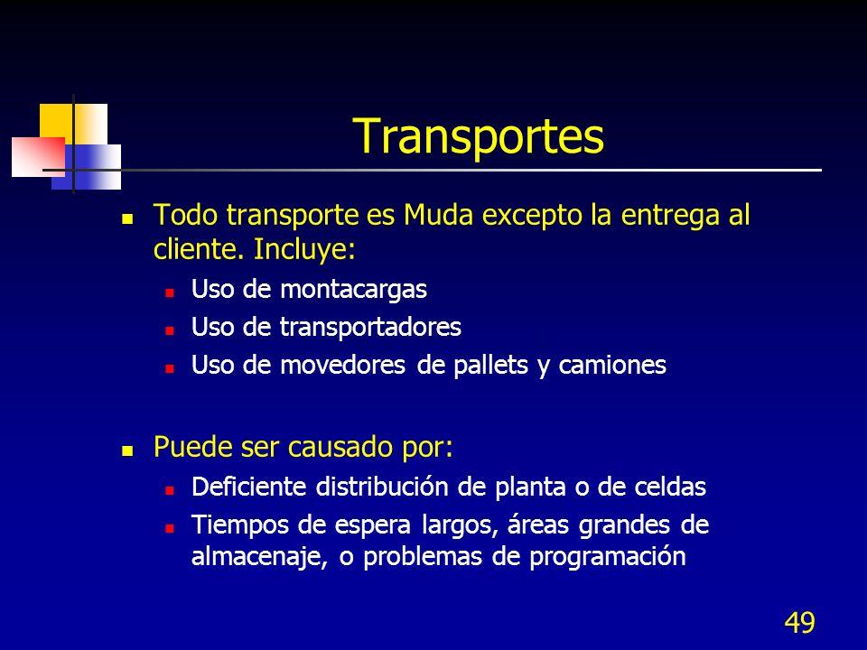 Transportes Todo transporte es Muda excepto la entrega al cliente. Incluye: Uso de montacargas. Uso de transportadores.