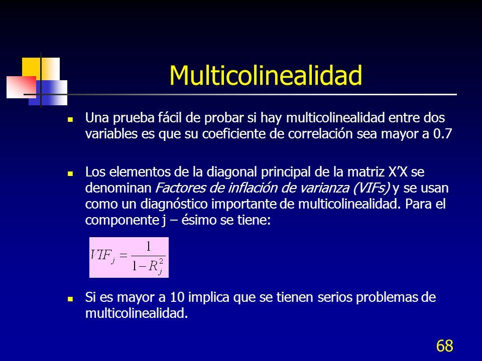 Multicolinealidad Una prueba fácil de probar si hay multicolinealidad entre dos variables es que su coeficiente de correlación sea mayor a 0.7.