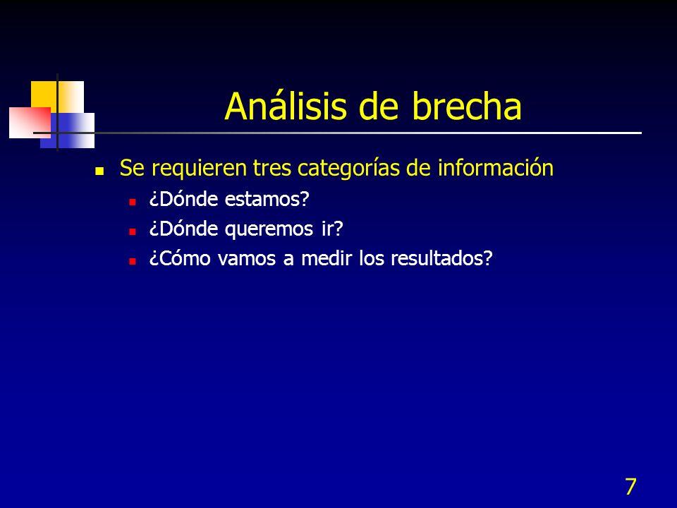 Análisis de brecha Se requieren tres categorías de información