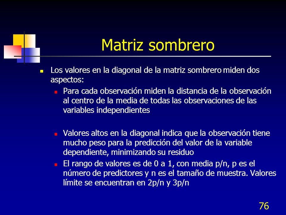 Matriz sombrero Los valores en la diagonal de la matriz sombrero miden dos aspectos: