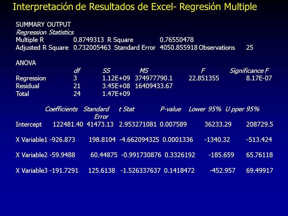 Interpretación de Resultados de Excel- Regresión Multiple