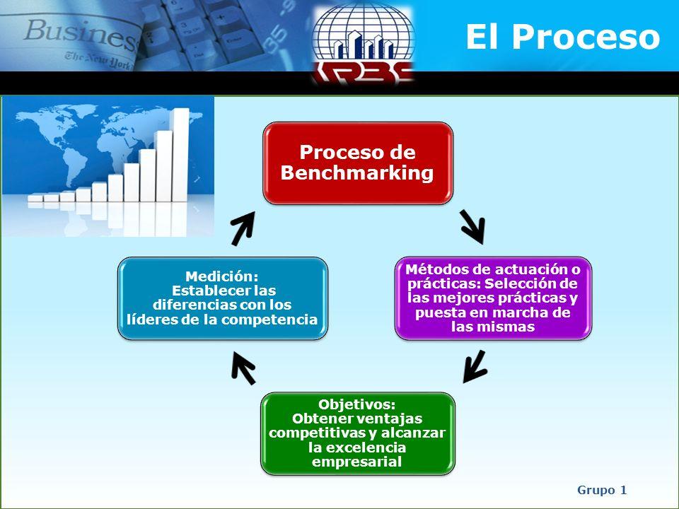 El Proceso Proceso de Benchmarking