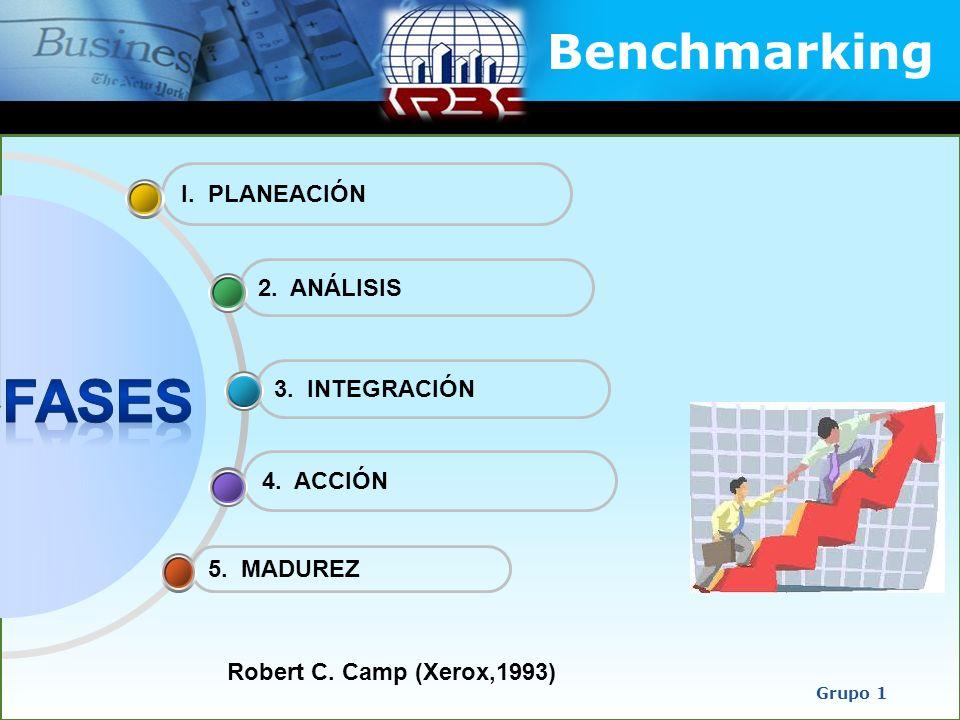 Fases Benchmarking I. PLANEACIÓN 2. ANÁLISIS 3. INTEGRACIÓN 4. ACCIÓN