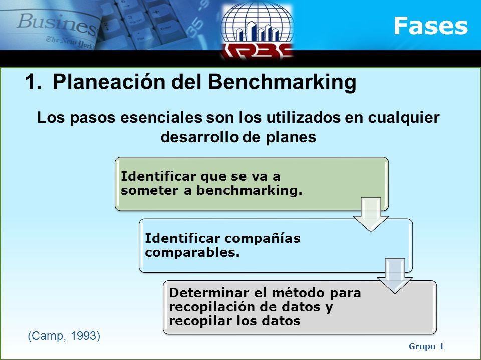 Fases Planeación del Benchmarking
