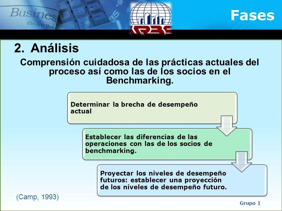 Fases Análisis. Comprensión cuidadosa de las prácticas actuales del proceso así como las de los socios en el Benchmarking.