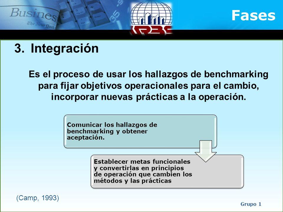Fases Integración.