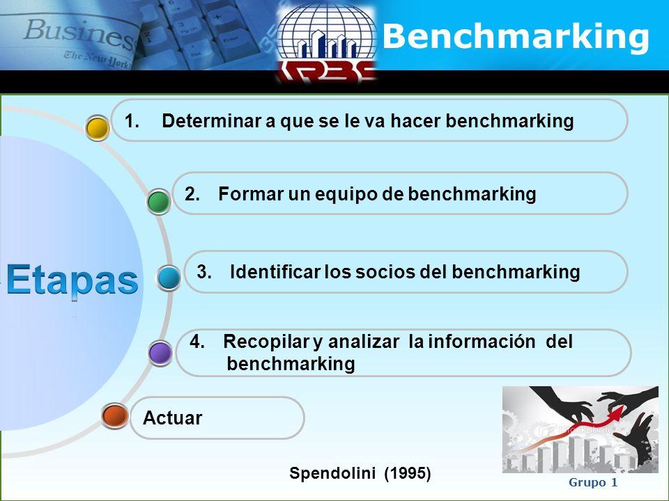 Etapas Benchmarking Determinar a que se le va hacer benchmarking