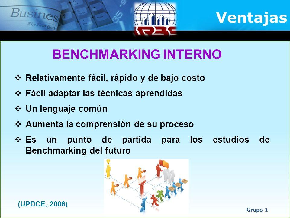 Ventajas BENCHMARKING INTERNO