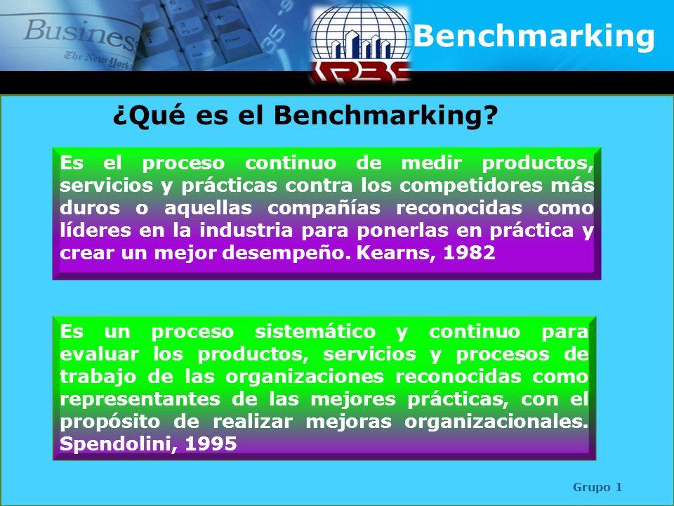 Benchmarking ¿Qué es el Benchmarking