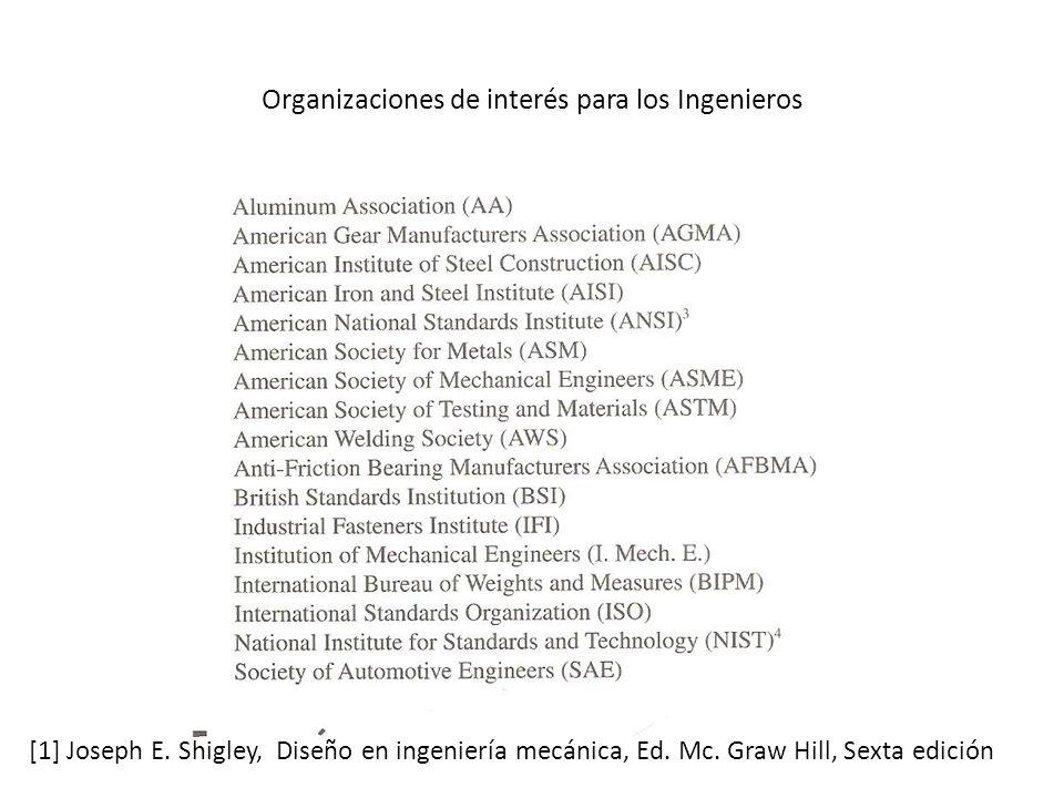 Organizaciones de interés para los Ingenieros
