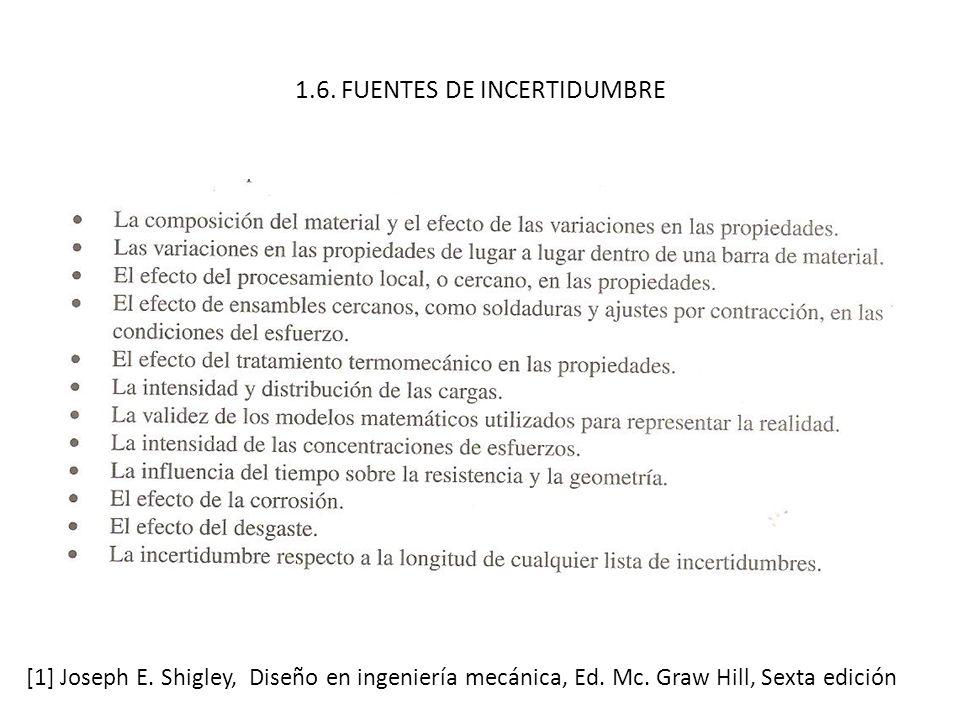 1.6. FUENTES DE INCERTIDUMBRE