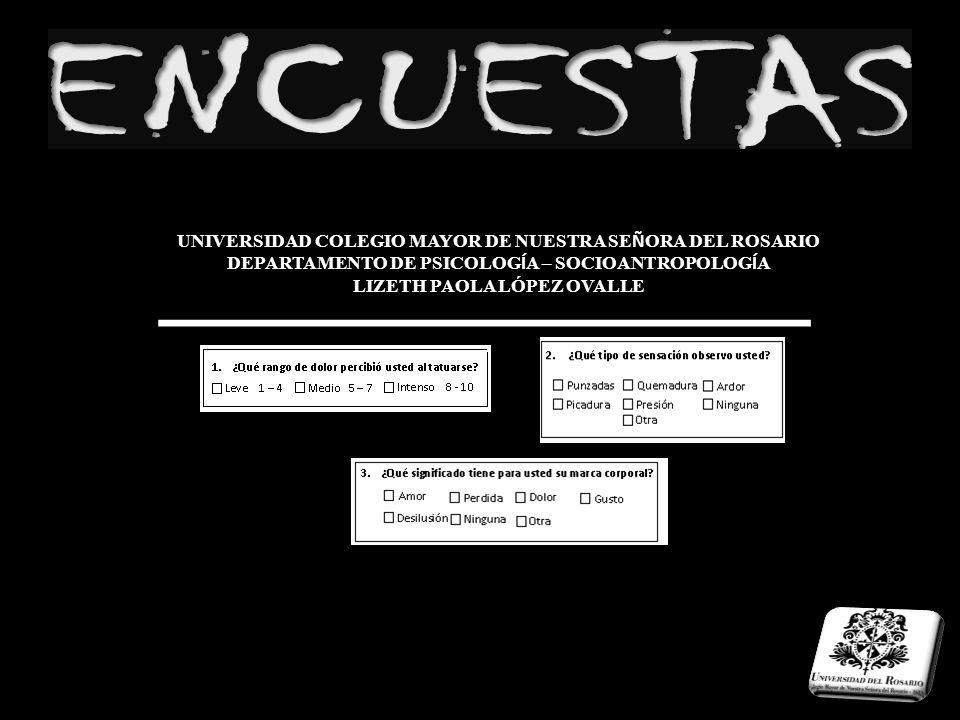ENCUESTAS UNIVERSIDAD COLEGIO MAYOR DE NUESTRA SEÑORA DEL ROSARIO