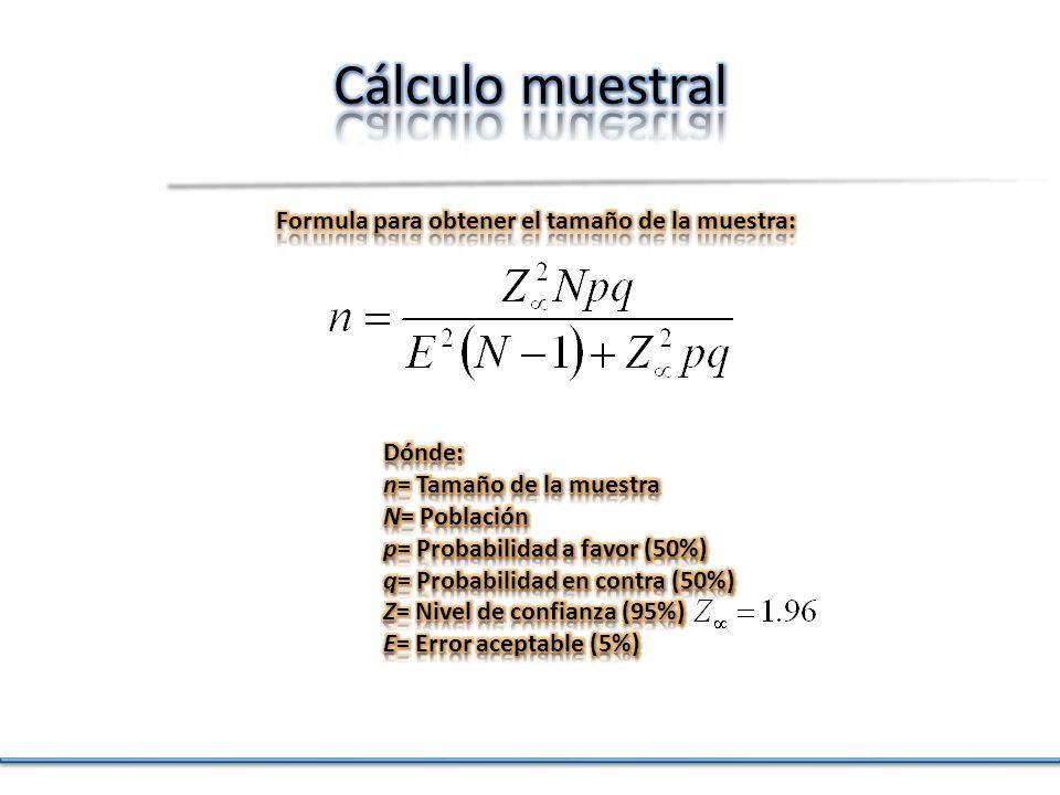 Cálculo muestral Formula para obtener el tamaño de la muestra: Dónde:
