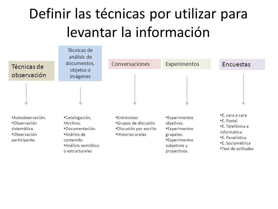 Definir las técnicas por utilizar para levantar la información