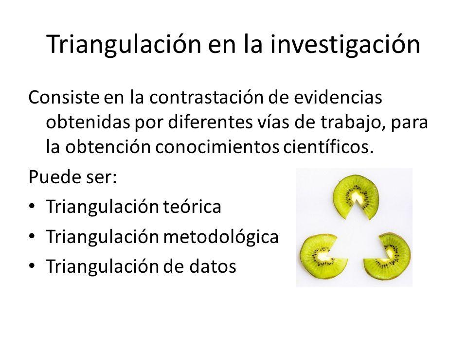 Triangulación en la investigación