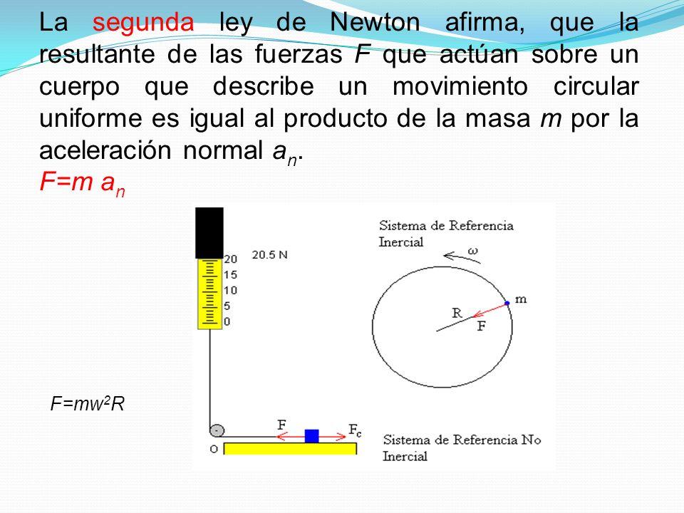 La segunda ley de Newton afirma, que la resultante de las fuerzas F que actúan sobre un cuerpo que describe un movimiento circular uniforme es igual al producto de la masa m por la aceleración normal an.