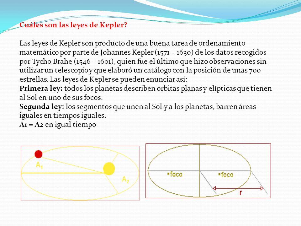 Cuáles son las leyes de Kepler