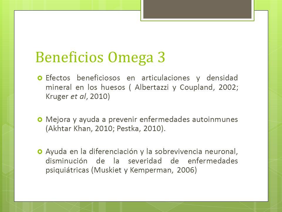 Beneficios Omega 3 Efectos beneficiosos en articulaciones y densidad mineral en los huesos ( Albertazzi y Coupland, 2002; Kruger et al, 2010)