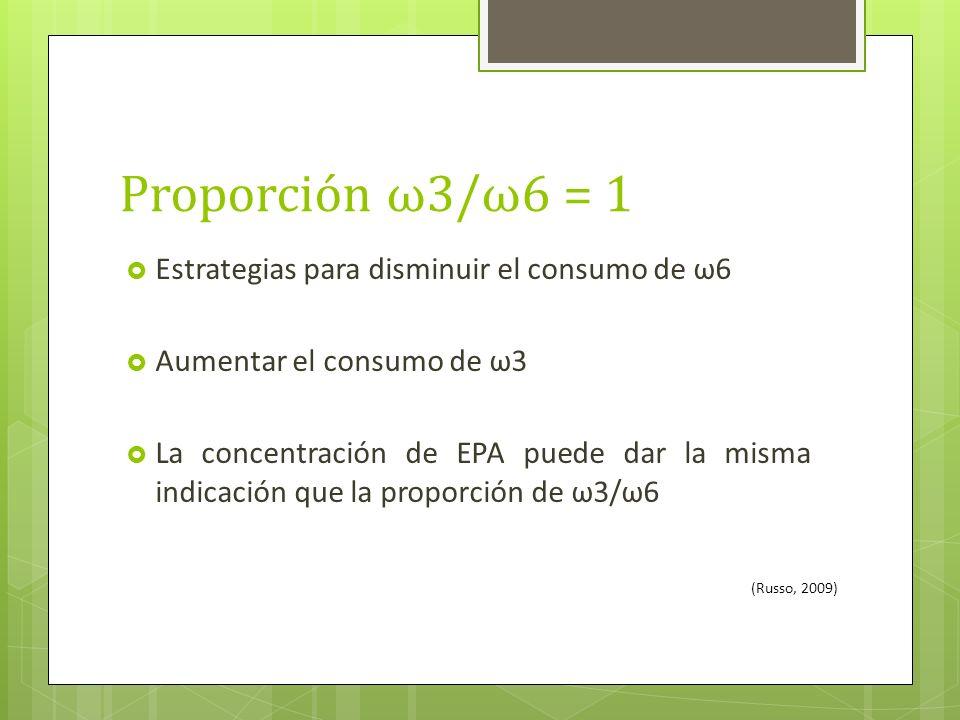 Proporción ω3/ω6 = 1 Estrategias para disminuir el consumo de ω6