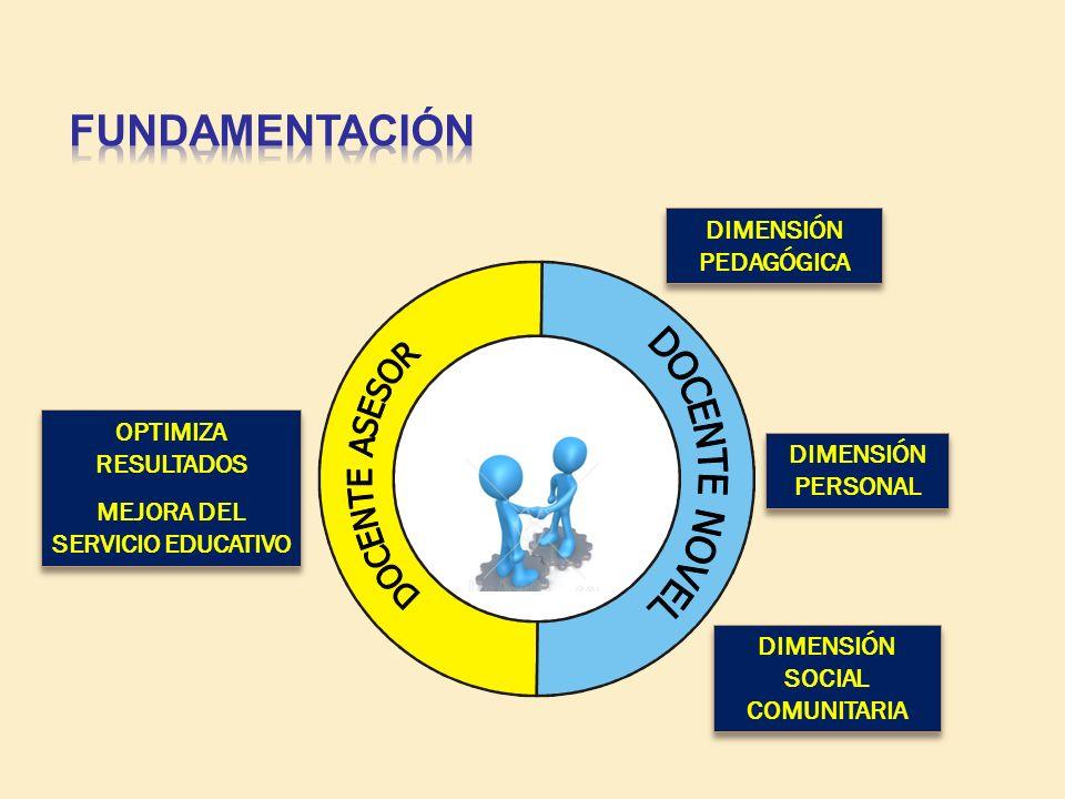 MEJORA DEL SERVICIO EDUCATIVO