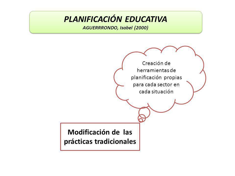 PLANIFICACIÓN EDUCATIVA Modificación de las prácticas tradicionales