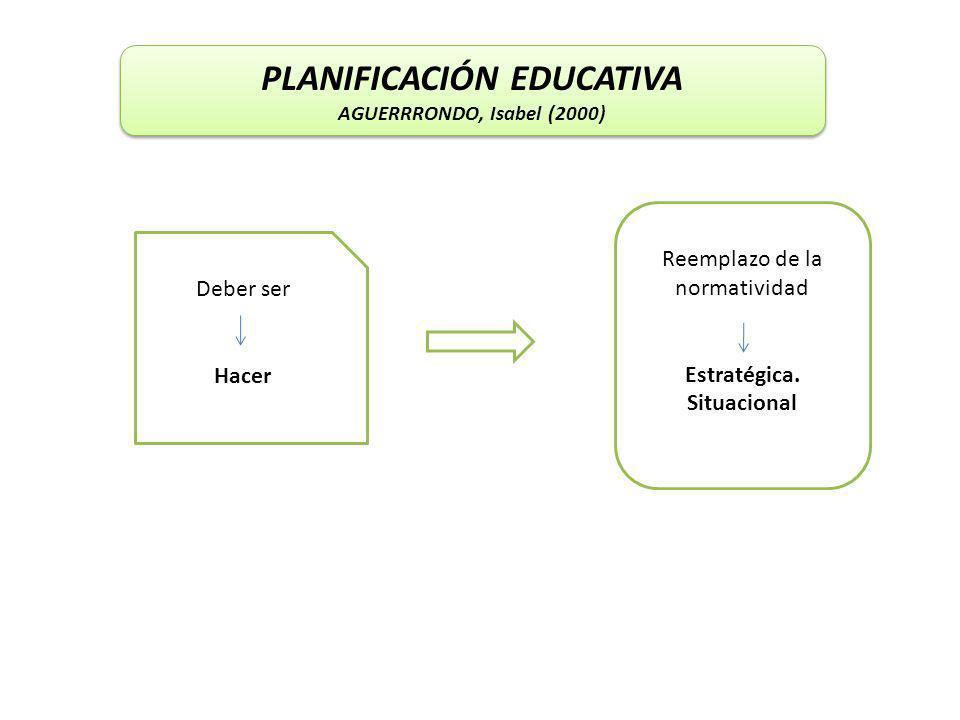 PLANIFICACIÓN EDUCATIVA Estratégica. Situacional