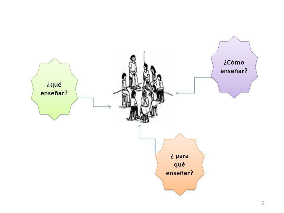 ¿Cómo enseñar ¿qué enseñar ¿ para qué enseñar