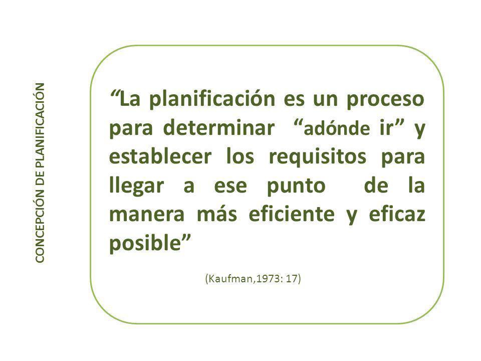 CONCEPCIÓN DE PLANIFICACIÓN