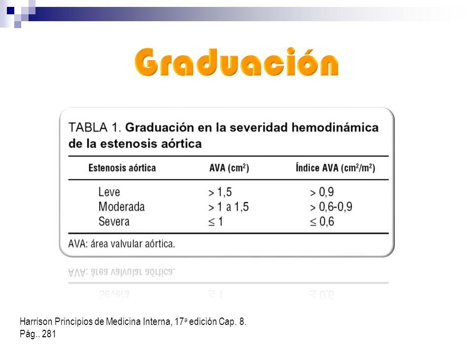 Graduación Harrison Principios de Medicina Interna, 17a edición Cap. 8. Pág.. 281