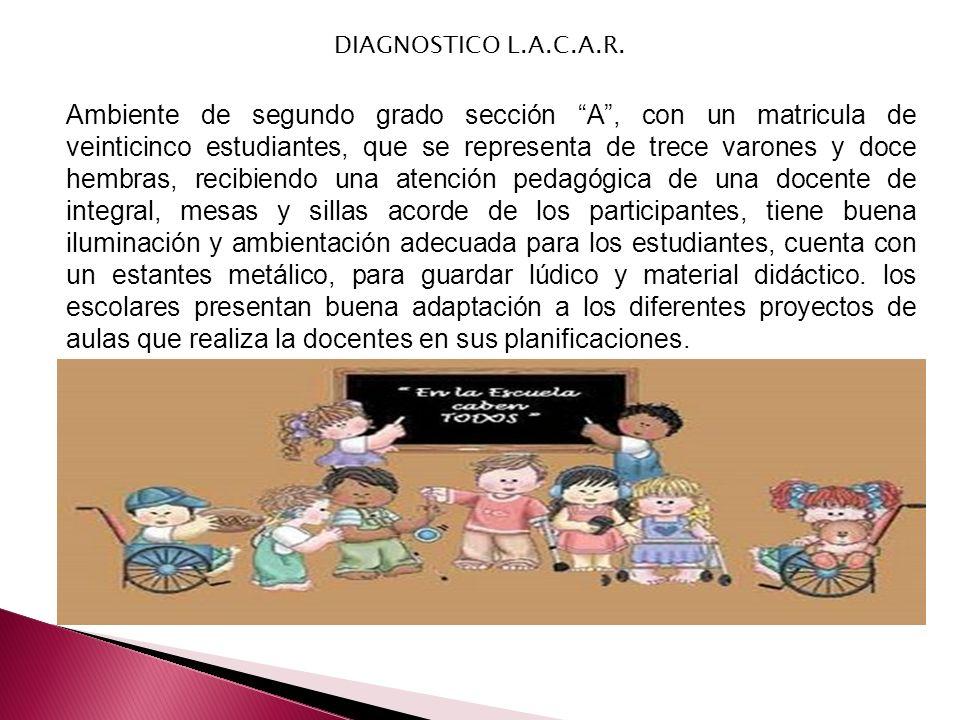 DIAGNOSTICO L.A.C.A.R.