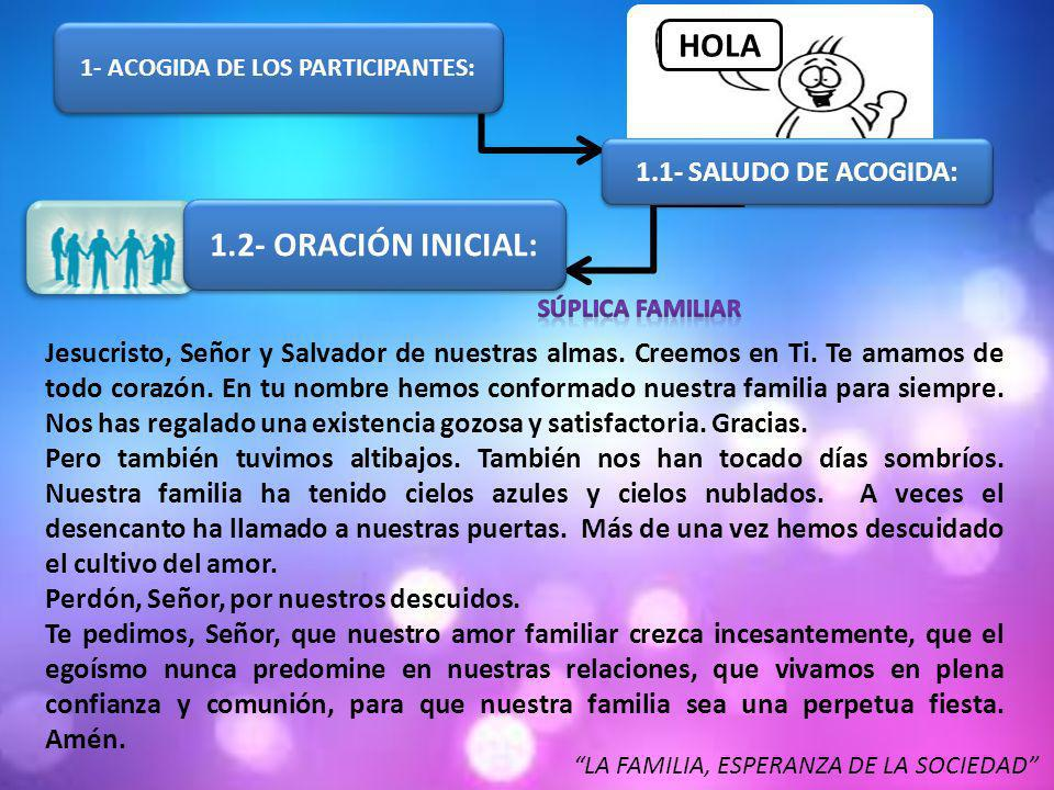 1- ACOGIDA DE LOS PARTICIPANTES:
