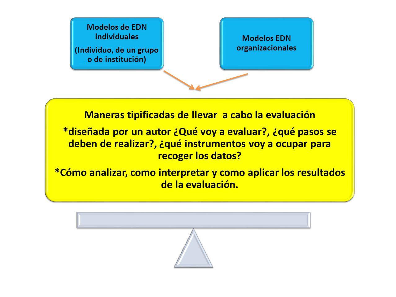 Maneras tipificadas de llevar a cabo la evaluación