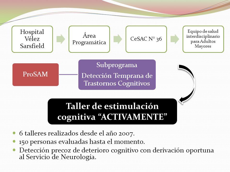Taller de estimulación cognitiva ACTIVAMENTE