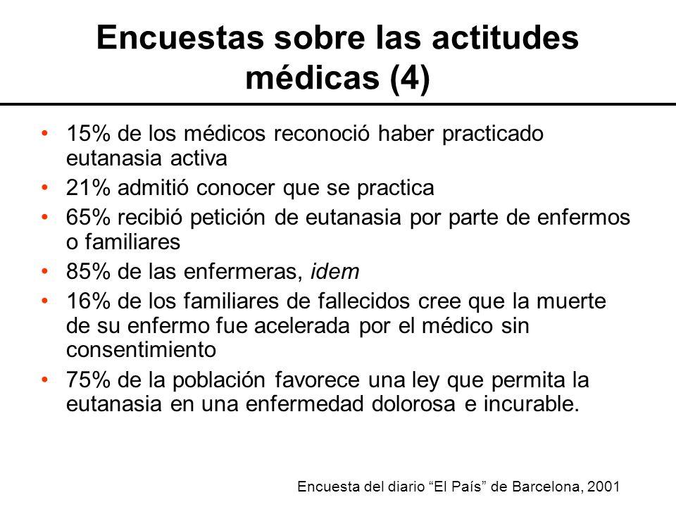Encuestas sobre las actitudes médicas (4)