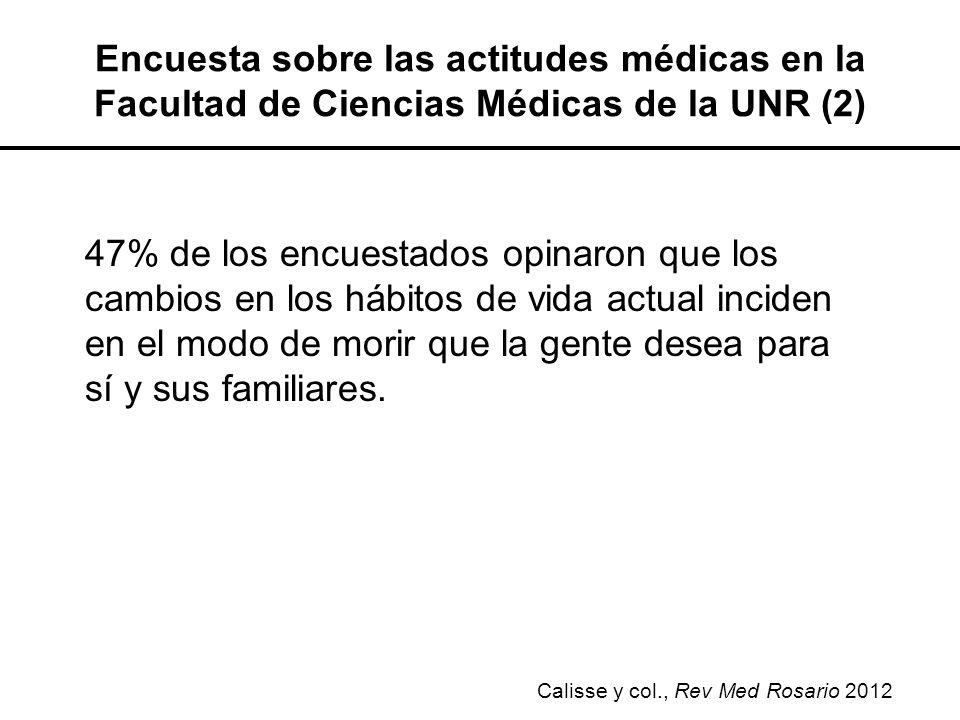 Encuesta sobre las actitudes médicas en la Facultad de Ciencias Médicas de la UNR (2)