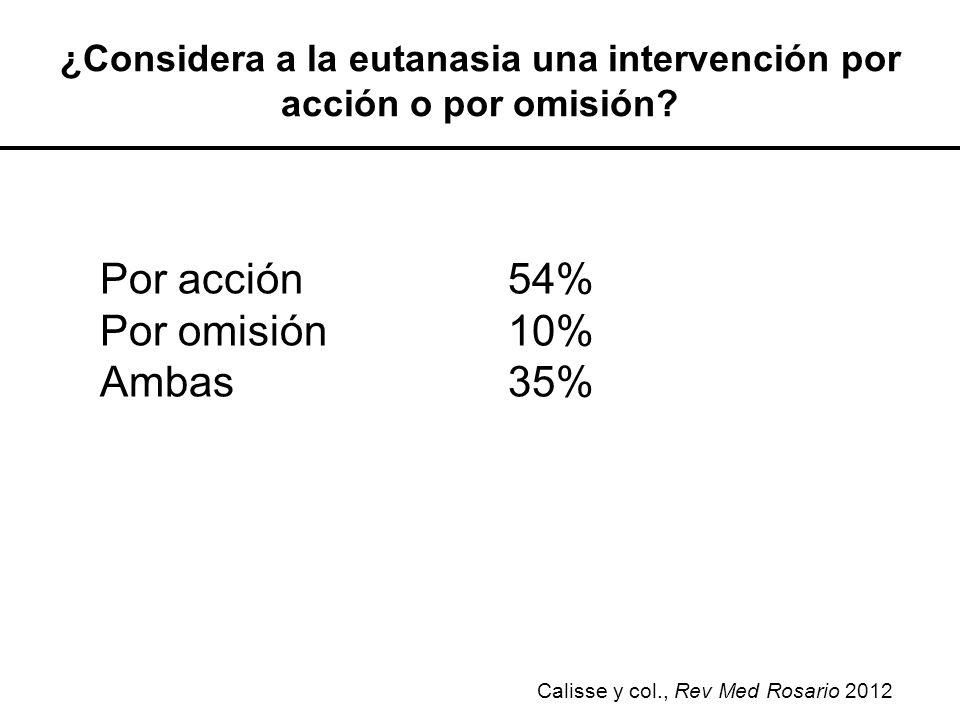 ¿Considera a la eutanasia una intervención por acción o por omisión