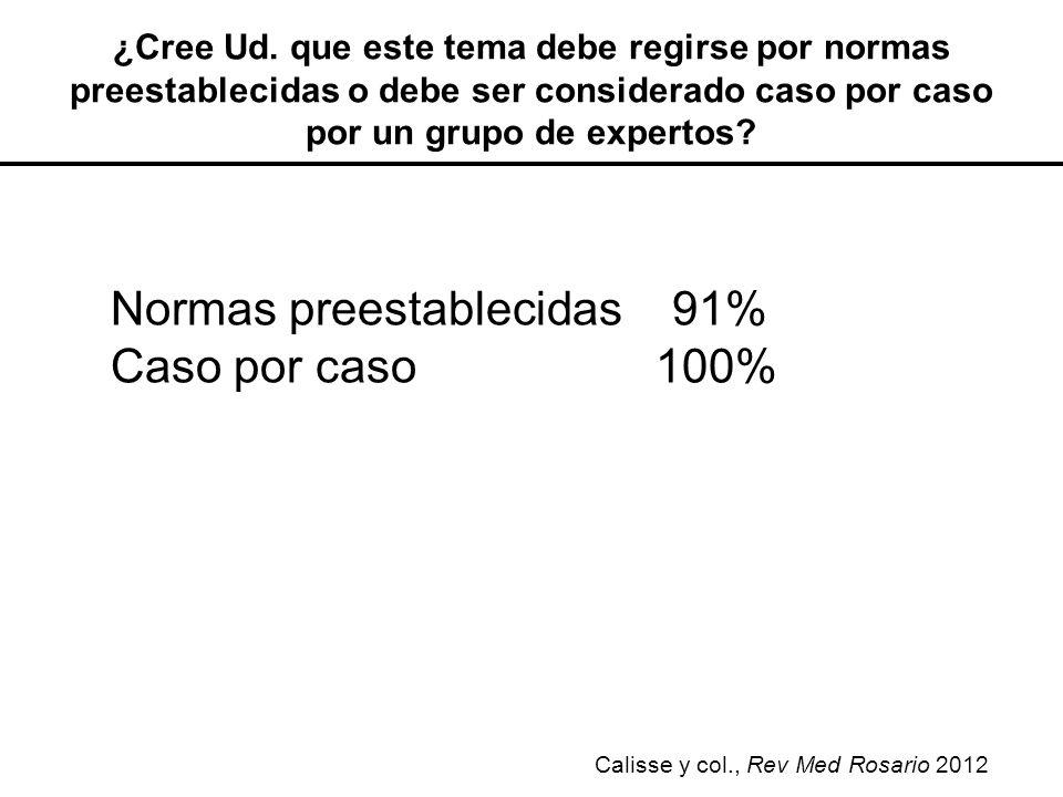 Normas preestablecidas 91% Caso por caso 100%