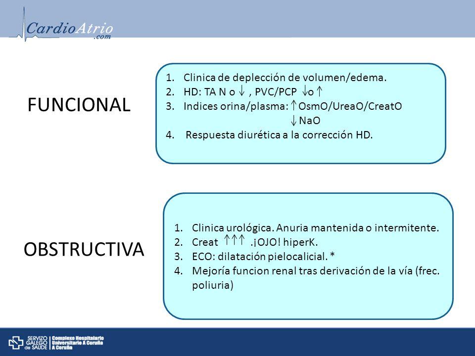 FUNCIONAL OBSTRUCTIVA Clinica de deplección de volumen/edema.