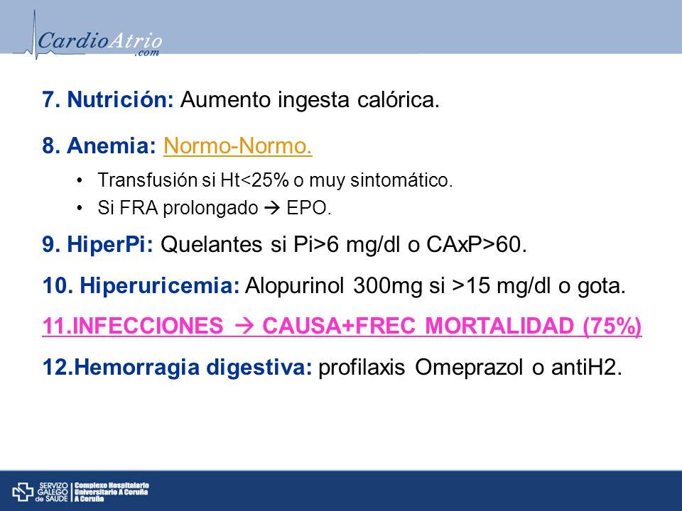 7. Nutrición: Aumento ingesta calórica. 8. Anemia: Normo-Normo.