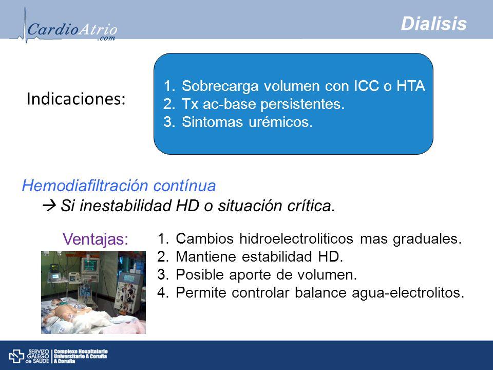Dialisis Indicaciones: Hemodiafiltración contínua