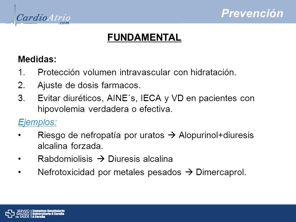 Prevención FUNDAMENTAL Medidas: