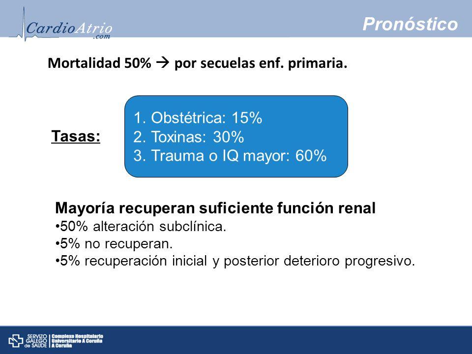 Pronóstico Mortalidad 50%  por secuelas enf. primaria.