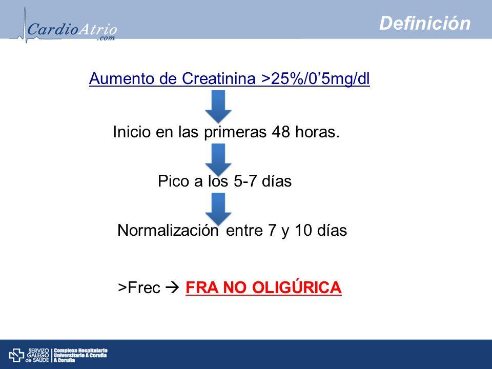 Definición Aumento de Creatinina >25%/0'5mg/dl