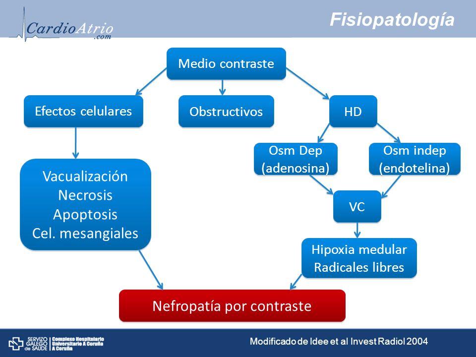 Fisiopatología Vacualización Necrosis Apoptosis Cel. mesangiales