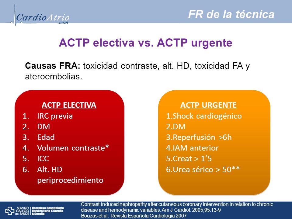 ACTP electiva vs. ACTP urgente