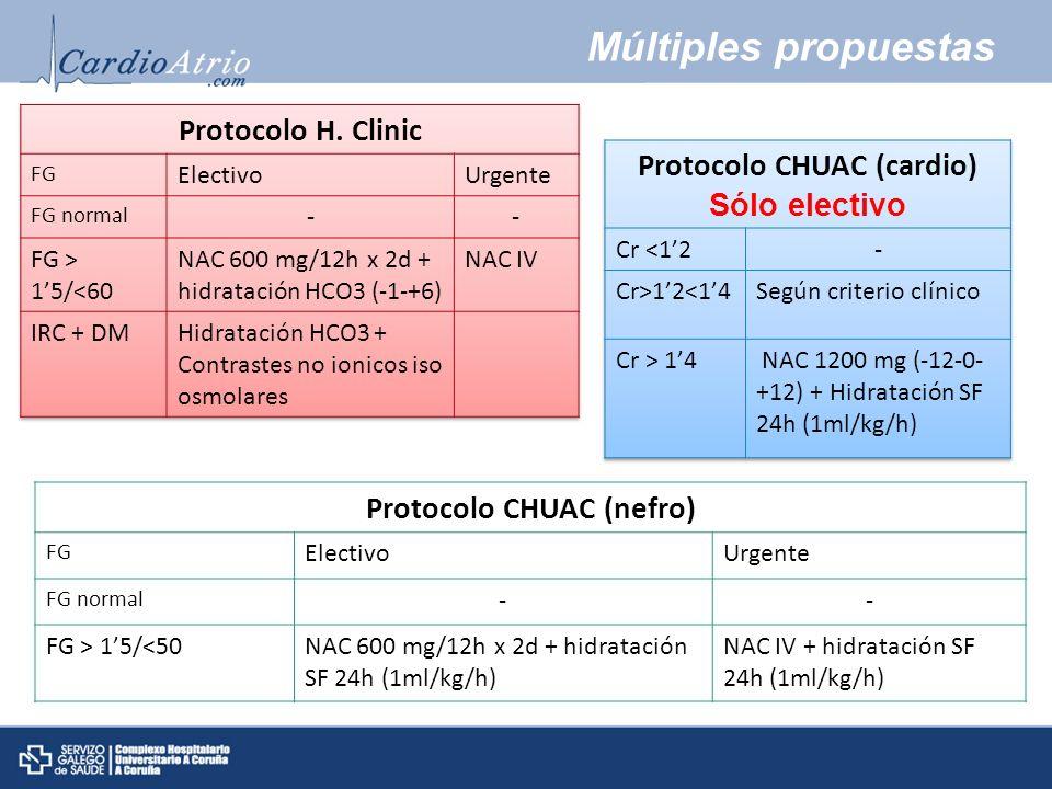 Protocolo CHUAC (cardio) Protocolo CHUAC (nefro)