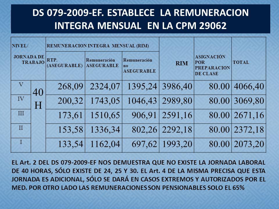 DS 079-2009-EF. ESTABLECE LA REMUNERACION INTEGRA MENSUAL EN LA CPM 29062