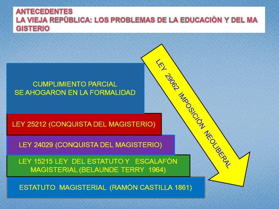 SE AHOGARON EN LA FORMALIDAD LEY 29062 IMPOSICIÒN NEOLIBERAL